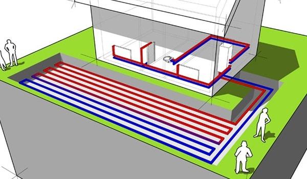 pompe chaleur eau sol infos fonctionnement et prix. Black Bedroom Furniture Sets. Home Design Ideas