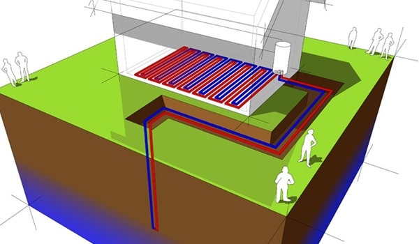 Pompe à chaleur sol-eau vertical