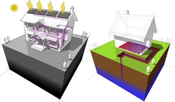 Pompe à chaleur avec capteurs solaires
