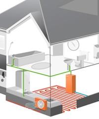 Pompe à chaleur chauffage à base d'air et d'eau
