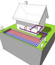 consommation pompe chaleur sol eau