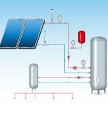 installer chauffe-eau solaire combi